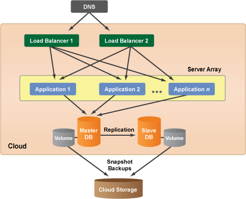diag-System_Architecture-5.png