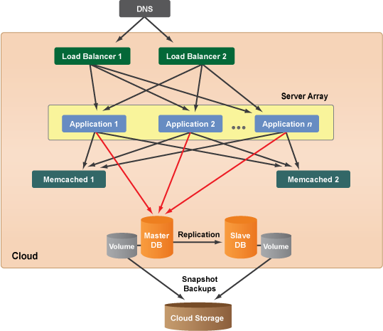 diag-System_Architecture-6.png