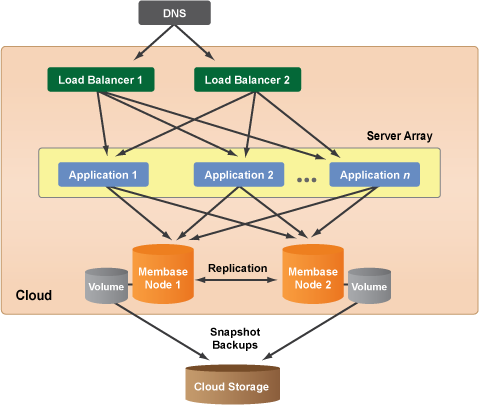 diag-System_Architecture-7.png
