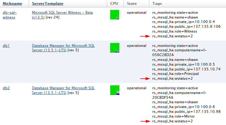 screen-MS_SQL_4tier_Servers-v1.png