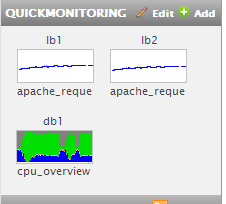 screen-QuickMonitoringGraphs_Example-v1.png